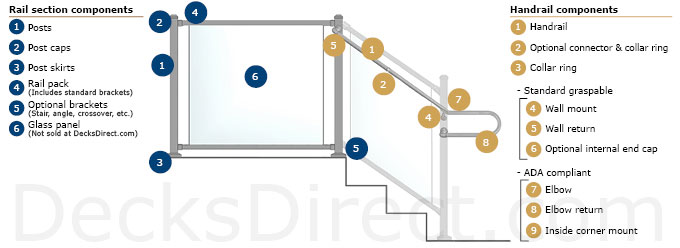 Westbury Veranda step by step