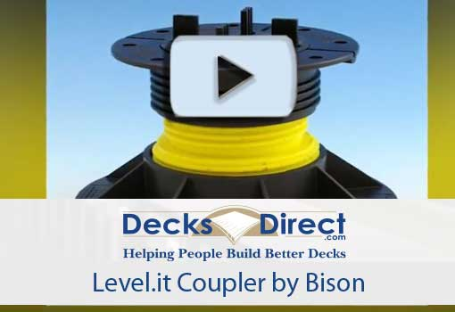 Level.it Coupler by Bison video