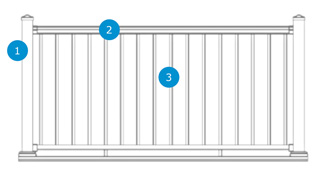 Diagram of steps to purchase AFCO Railing