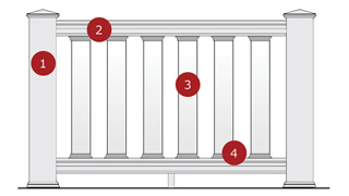 Diagram of steps to purchase CXT and Glass Railing