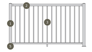 Diagram of steps to purchase Century Aluminum Picket Railing