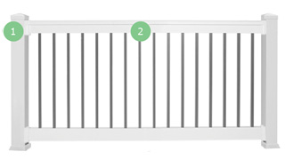 Diagram of steps to purchase Durables Bradford Railing