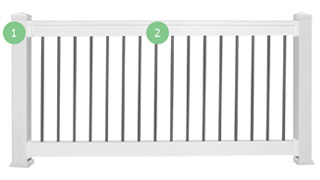 Diagram of steps to purchase Durables Kirklees Railing