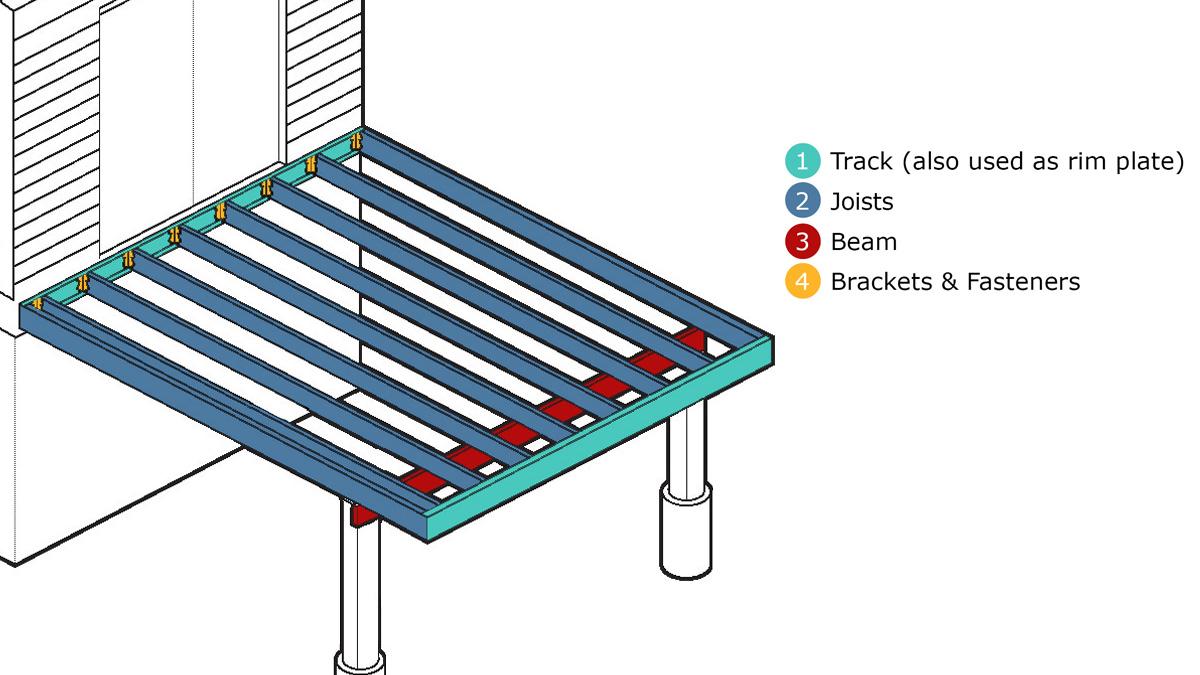 Trex Elevations - Steel Deck Framing - DecksDirect