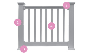 Diagram of steps to purchase Fairway Contour Railing