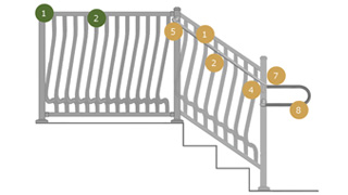 Diagram of steps to purchase Montego Railing