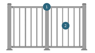 Diagram of steps to purchase Prestige Aluminum Railing