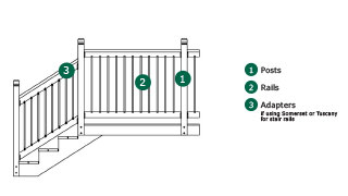 Diagram of steps to purchase Vista Wood Deck Kit Rails