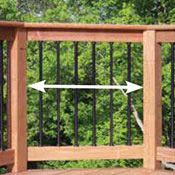 Railing Guide Terms - Lineal Measurement