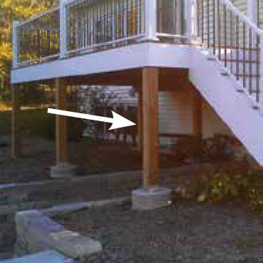 Railing Guide Terms - structural post