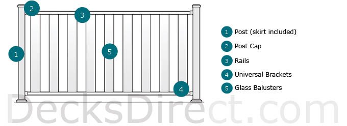 Fortress FE26 Iron & Pure View Glass Railing Diagram