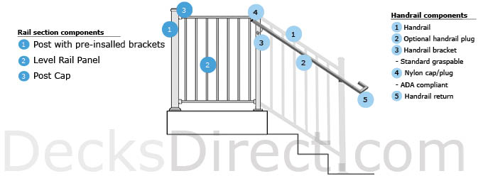 Fortress FE26 Iron Railing Diagram