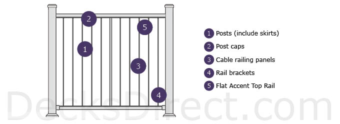 Fortress Vertical Cable Railing Diagram