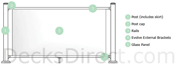 Fortress Aluminum Pure View Full Glass Panel Rail Diagram