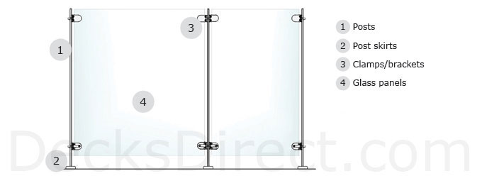 InvisiRail Glass Railing Diagram