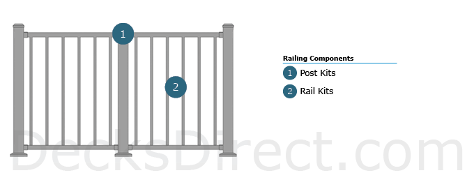 DekPro Aluminum Cable Railing Diagram