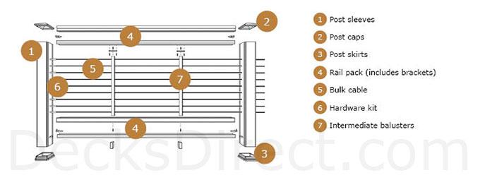 TimberTech RadianceRail CableRail Diagram