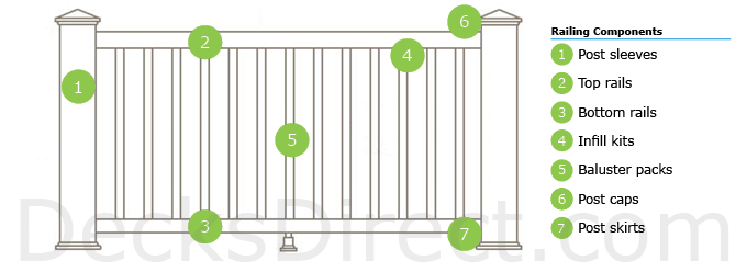 Trex Transcend Railing Diagram