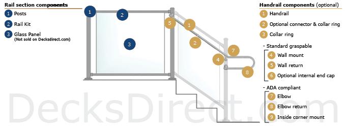 Westbury Veranda Glass Railing Diagram