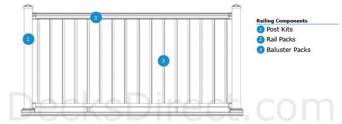 Afco Aluminum Railing Diagram