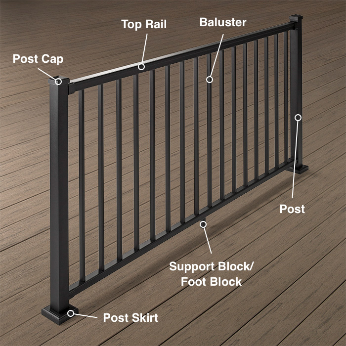 Deck Lighting railing terms diagram