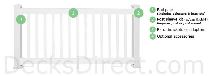 Durables Manchester Premium Vinyl Railing Diagram