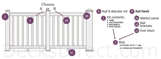 Trex Signature Aluminum Railing Diagram