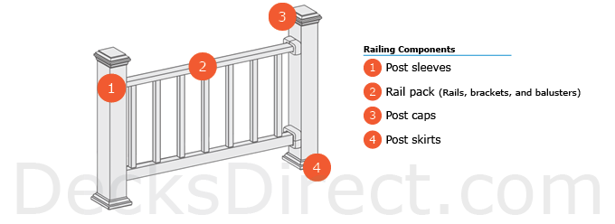 Trex Select Railing Diagram