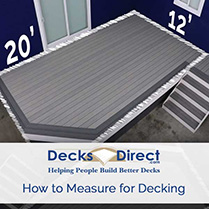 How to Estimate Composite Decking for Your Deck