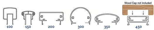DesignRail Profiles
