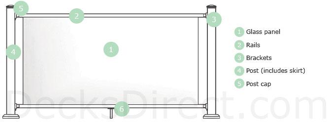 Fortress Aluminum Pure View Full Glass Panel Rail Diagram