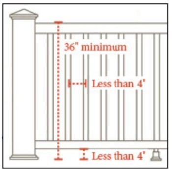 Find Out The Deck Railing Height To Meet Code In Your Area And