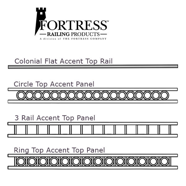 AL13 Accent Top Panel by Fortress