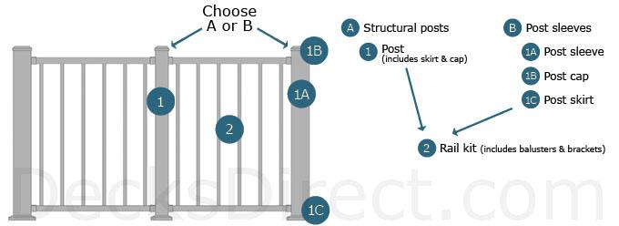 Dekpro Prestige Aluminum Deck Railing Components