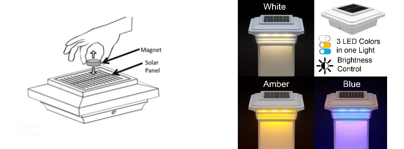 Simply set your included magnets on top of the Ultra Bright Solar Post Cap Light panel and move until reaching the brightness and color setting that you prefer