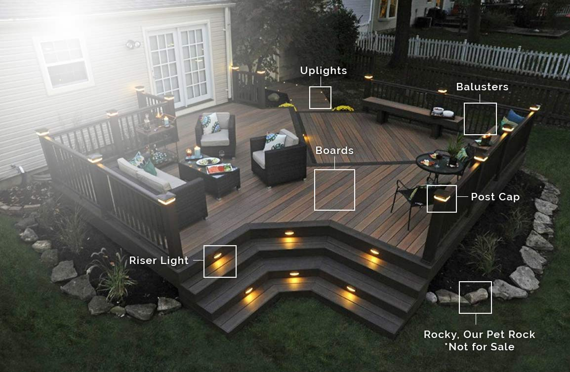 Overhead picture of a composite deck